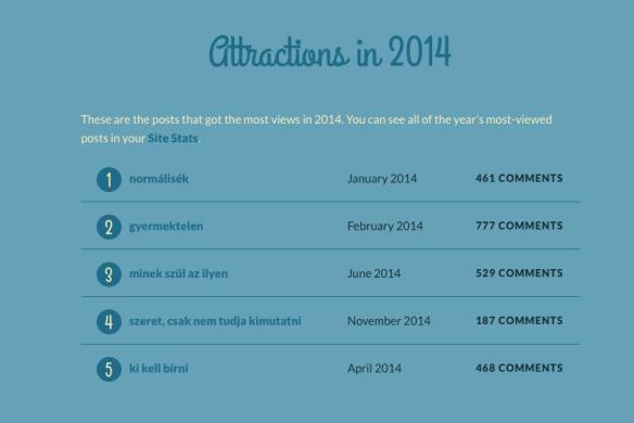 Képernyőfotó 2014-12-31 - 19.43.23